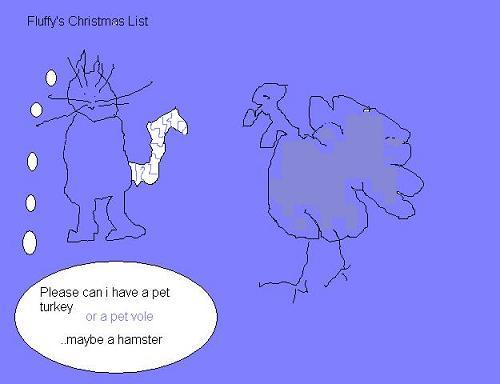 Fluffy's Christmas List
